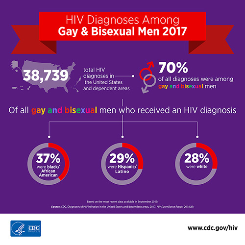 CDC-hiv-ngmhaad_Web