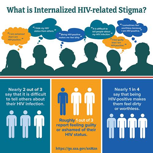Infographics-Stigma_Web